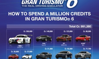Test Gran Turismo 6 : le dernier grand hit de la PS3 ?