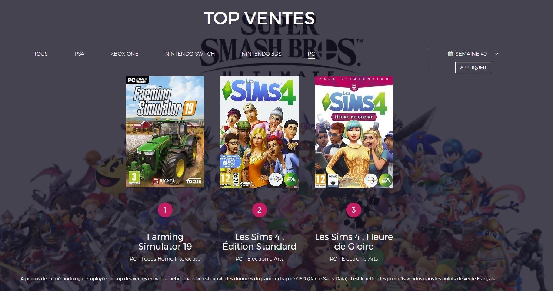 Charts France Suuper Smash Bros Ultimate Domine