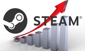 Steam : la plateforme bat un nouveau record de fréquentation