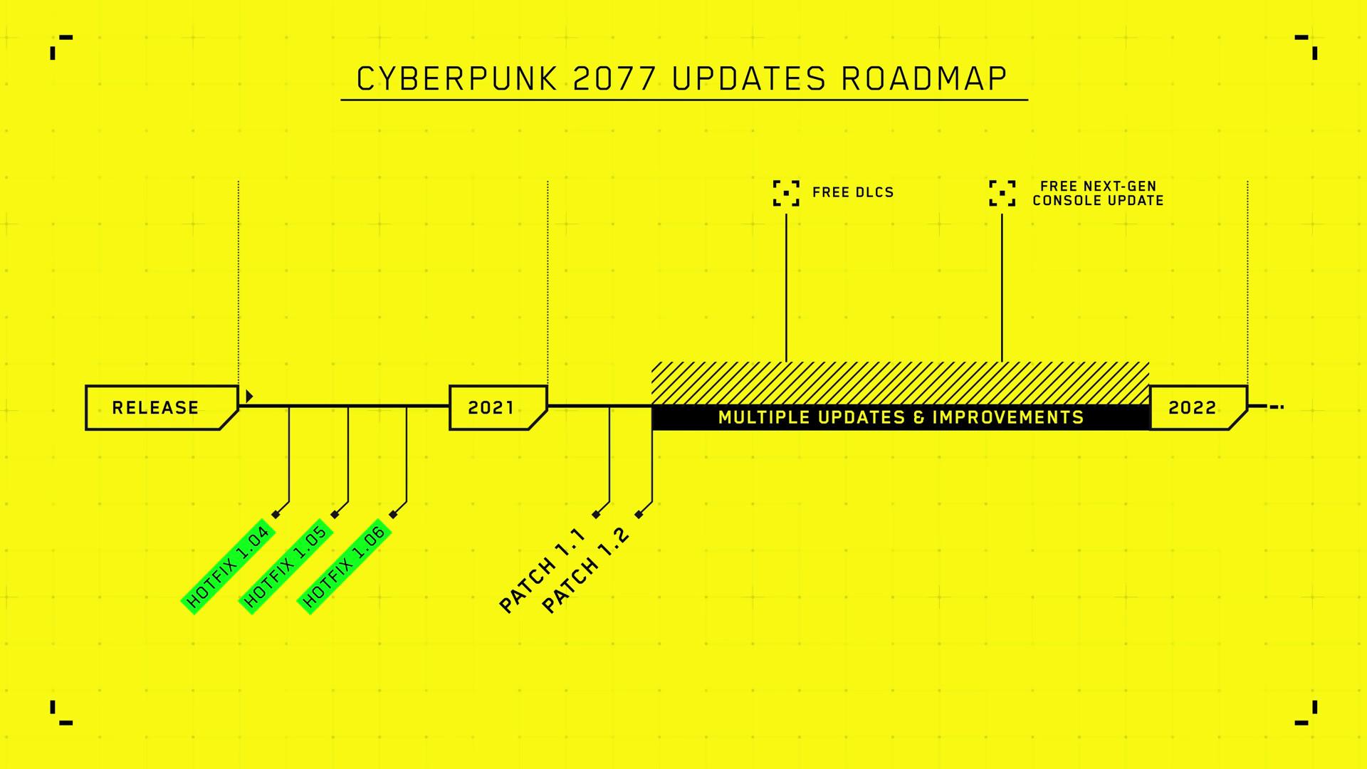 Cyberpunk 2077 en rabais cette semaine