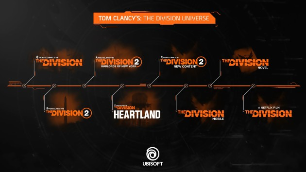 Tom Clancy s The Division Heartland